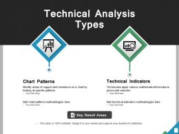 Technical Analysis Types Ppt Powerpoint Presentation File Slides