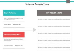 Technical Analysis Types Prices And Volumes Ppt Powerpoint Presentation