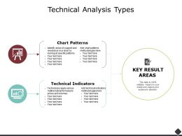 Technical Analysis Types Result Areas Ppt Powerpoint Presentation Designs