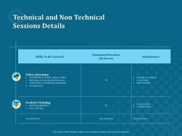 Technical And Non Technical Sessions Details Ppt Model