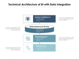 Technical Architecture Of BI With Data Integration