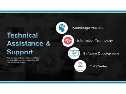 Technical Assistance And Support Ppt Sample Download