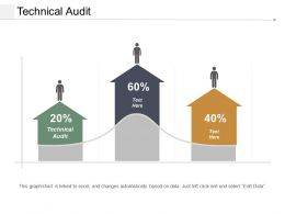 Technical Audit Ppt Powerpoint Presentation Infographics File Formats Cpb