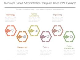 Technical Based Administration Template Good Ppt Example