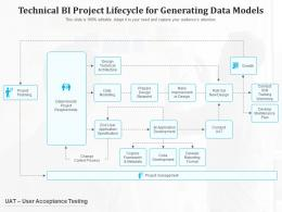 Technical BI Project Lifecycle For Generating Data Models
