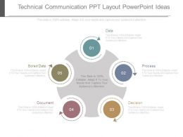 Technical Communication Ppt Layout Powerpoint Ideas