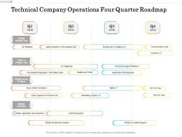 Technical Company Operations Four Quarter Roadmap