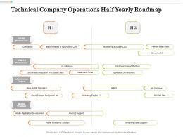Technical Company Operations Half Yearly Roadmap