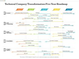 Technical Company Transformation Five Year Roadmap