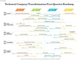 Technical Company Transformation Four Quarter Roadmap