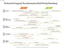 Technical Company Transformation Half Yearly Roadmap