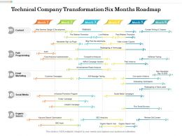 Technical Company Transformation Six Months Roadmap