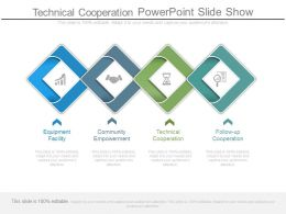 Technical Cooperation Powerpoint Slide Show