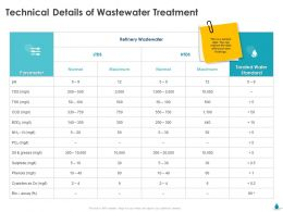 Technical Details Of Wastewater Treatment Ppt Gallery