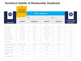 technical details of wastewater treatment urban water management ppt designs
