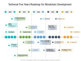 Technical Five Years Roadmap For Blockchain Development
