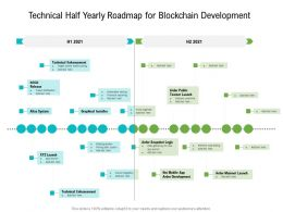 Technical Half Yearly Roadmap For Blockchain Development