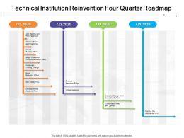 Technical Institution Reinvention Four Quarter Roadmap