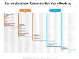 Technical Institution Reinvention Half Yearly Roadmap