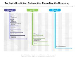 Technical Institution Reinvention Three Months Roadmap