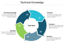 Technical Knowledge Ppt Powerpoint Presentation Show Introduction Cpb