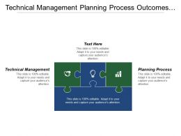 Technical Management Planning Process Outcomes Feedback Balance Sheet Accounts