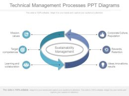 Technical Management Processes Ppt Diagrams