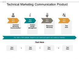 Technical Marketing Communication Product Design Management Resources Marketing Cpb