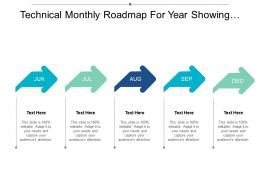 Technical Monthly Roadmap For Year Showing