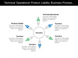 Technical Operational Product Liability Business Process Enterprise Architecture