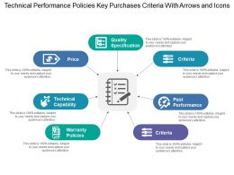 Technical Performance Policies Key Purchases Criteria With Arrows And Icons