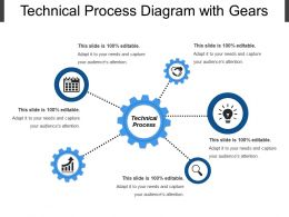 Technical Process Diagram With Gears