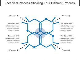 Technical Process Showing Four Different Process