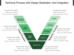 Technical Process With Design Realization And Integration