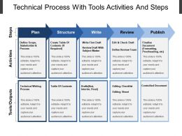 Technical Process With Tools Activities And Steps