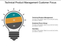 Technical Product Management Customer Focus Group Product Service Management Cpb