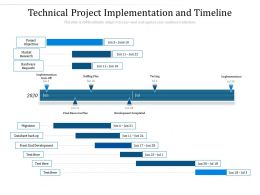 Technical Project Implementation And Timeline