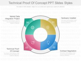 Technical Proof Of Concept Ppt Slides Styles