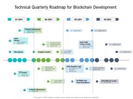 Technical Quarterly Roadmap For Blockchain Development
