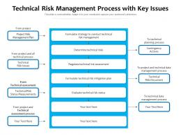 Technical Risk Management Process With Key Issues