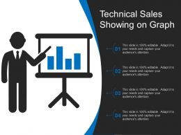 Technical Sales Showing On Graph