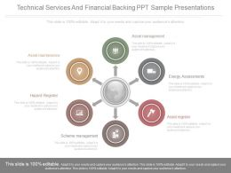 Technical Services And Financial Backing Ppt Sample Presentations