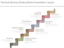Technical Services Building Blocks Presentation Layouts