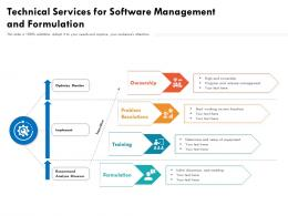 Technical Services For Software Management And Formulation
