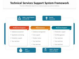 Technical Services Support System Framework
