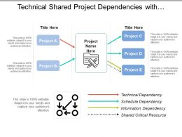 Technical Shared Project Dependencies With Diverging Arrows And Boxes