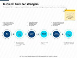 Technical Skills For Managers Leadership And Management Learning Outcomes Ppt Deck
