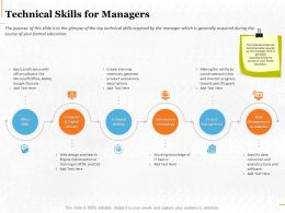 Technical Skills For Managers Ppt Powerpoint Presentation Infographic Template