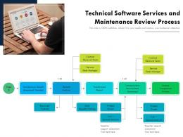 Technical Software Services And Maintenance Review Process