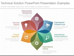 Technical Solution Powerpoint Presentation Examples